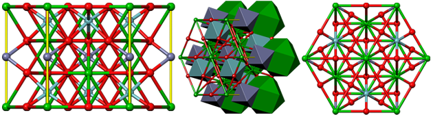 crystal structure, crystallography, mineral, кристаллическая решетка, кристаллография,Ba(Ni1/3Nb2/3)O3-Ba(Zn1/3Nb2/3)O3, 2102949, ceramic, nano-crystallography, dielectric properties, perovskites, niobates, powder diffraction